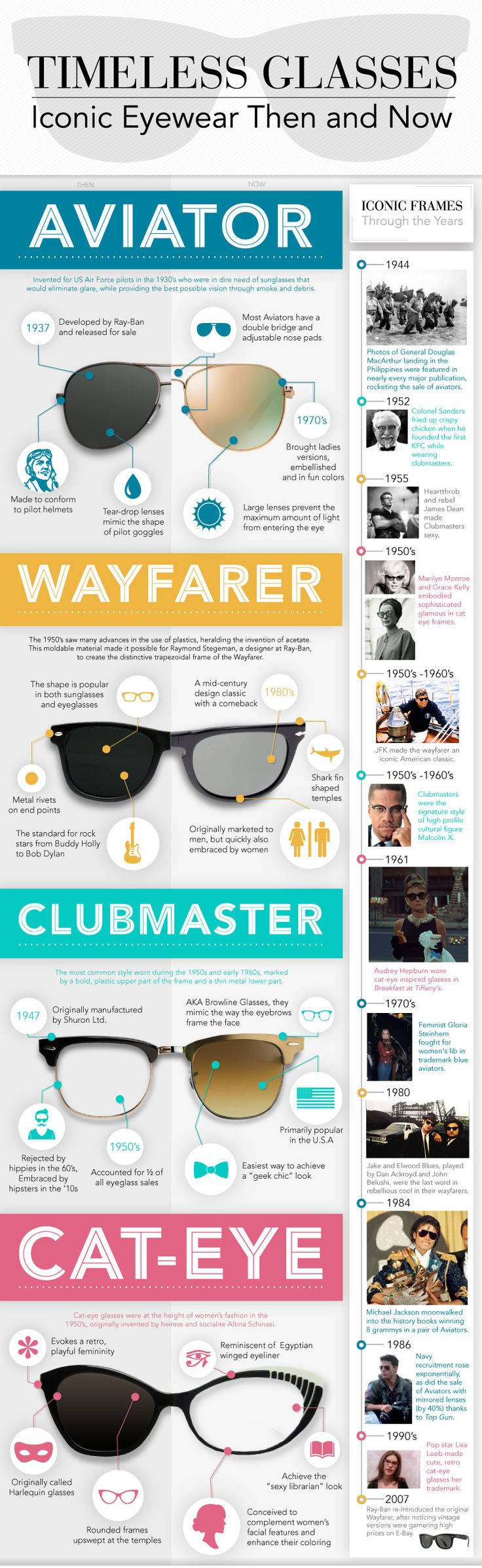 Iconic Glasses Shapes: Aviator, Wayfarer, Clubmaster & Cat-Eye http://www.framesdirect.com/landing/a/wayfarer-aviator-clubmaster-infographic.html