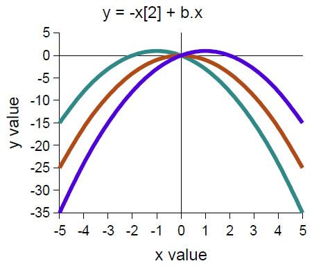 are the classical functions put forward The end of classical determinism  potential functions is another of laplace's legacies to  evolved forward under eq 2 stays put further,.