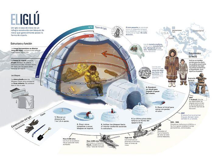 Design II - Diagram about Igloo. 2014.