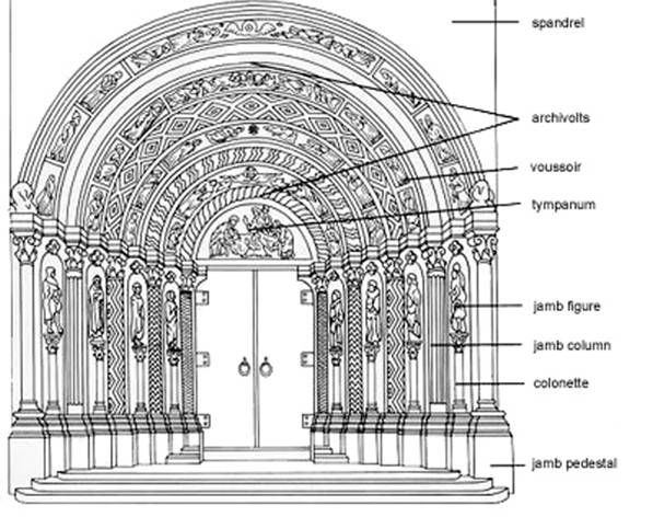 the romanesque period Romanesque is a modern term describing the art and architecture produced in  western europe in the period 1000-1200 the style used the art of the roman.