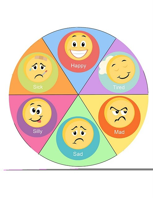 Mood wheel...also a season and weather wheel at the link.