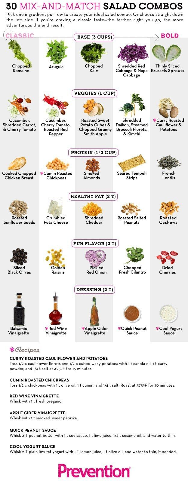 For when you're tired of eating the same old salad. | 24 Diagrams To Help You Eat Healthier
