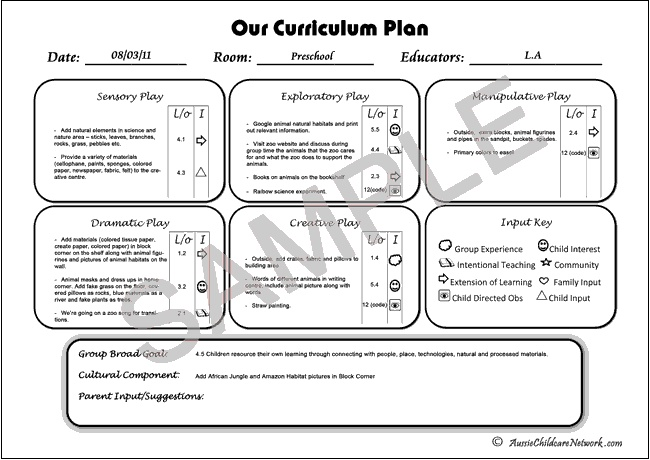 eylf - curriculam planning examples