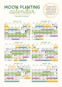 Moon Planting Calendar 2015 16 Planting Calendar Moon