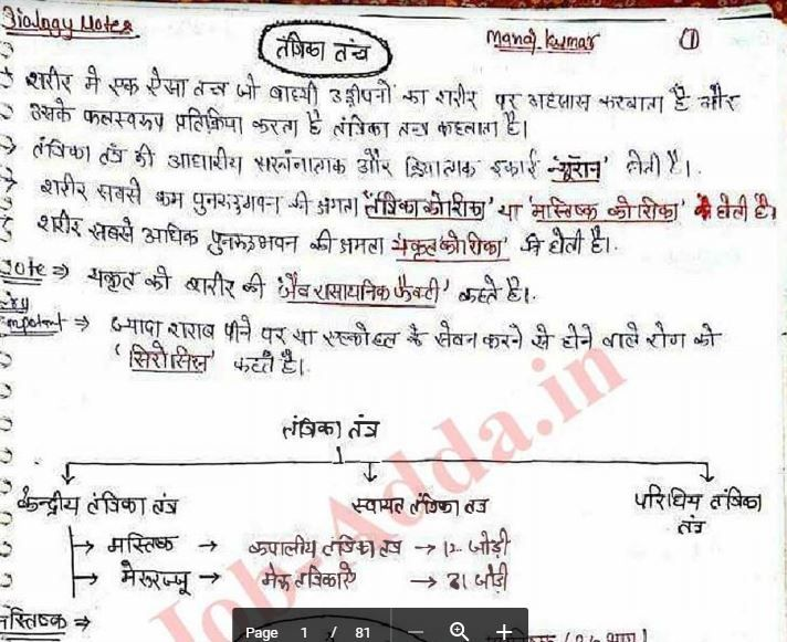 Biology (जीव विज्ञान) Handwritten Notes in Hindi