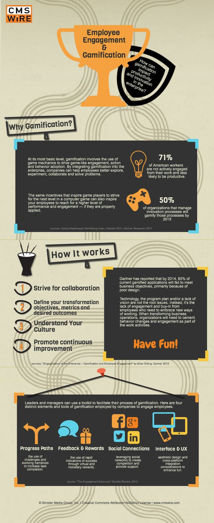 How #Gamification Can Impact Employee Engagement [#Infographic]