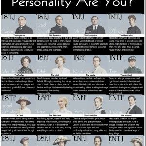 Downton abbey mbti chart enfj facts and problems for Modern personalities