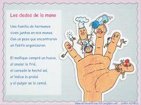 Poema: Los dedos de la mano