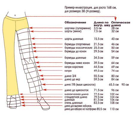 KatalogShop.MD : Косметика и Парфюмерия