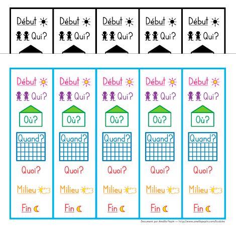 Fichier PDF téléchargeable Versions en couleurs et en noir et blanc incluses 2 pages  Ces signets servent d'aide-mémoire sur les questions que les élèves doivent poser aux autres lorsqu'ils font la lecture à un ami.