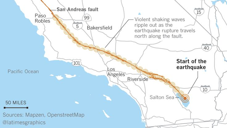 Here's what a hypothetical magnitude 8.2 earthquake would look like in Southern California -- a quake that begins near the Mexican border and moves north and west through L.A. County into central California.