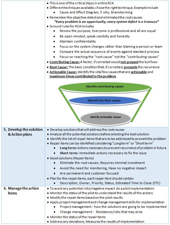14 best fishbone diagram images on Pinterest Sample resume - root cause analyst sample resume