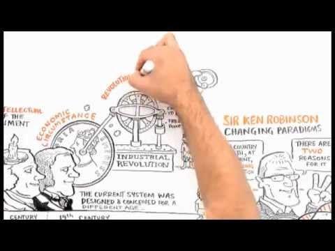 Vídeo animado a partir de una breve conferencia de Ken Robinson; escritor, educador y experto en creatividad. Sus reflexiones nos plantean interesantes retos...