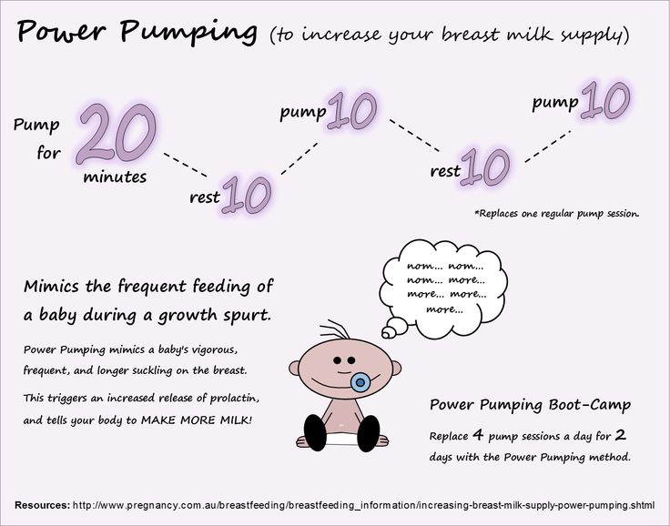 Power Pumping To Increase Your Breast Milk Supply -1989