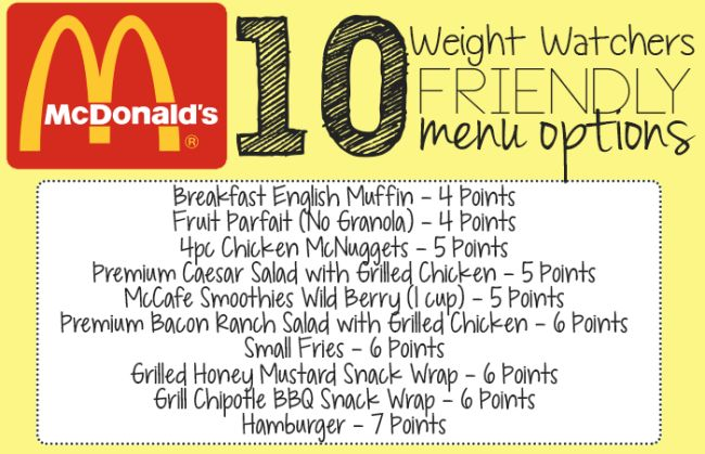 Here are 10 menu options at McDonald's that will fit into your Weight Watchers Meal Plan – All 7 Points or Less! Be sure to PIN THIS POST to your Weight Watchers board! Be sure to check out 50 Weight Watchers Friendly Fast Food Options – including KFC, Wendy's, Arby's, Taco Bell, and McDonald's! Fruit Parfait (No …