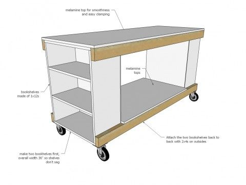 Portable workbench feature from the rogue engineer craft for Table design mobile