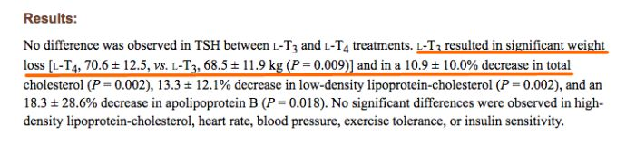 T4 vs T3 only thyroid medication