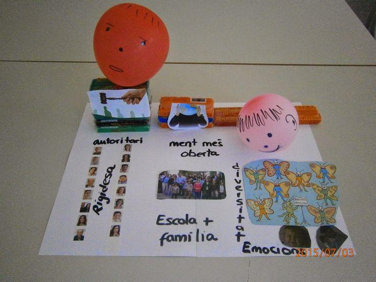 Educació Emocional: una filosofia de vida. | Compartim-la. Emocionem-nos junts! M.Teresa Abellan Pérez. Escola Josep Gras