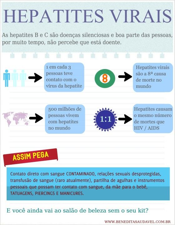Hepatites virais. Prevenção de hepatite B e hepatite C