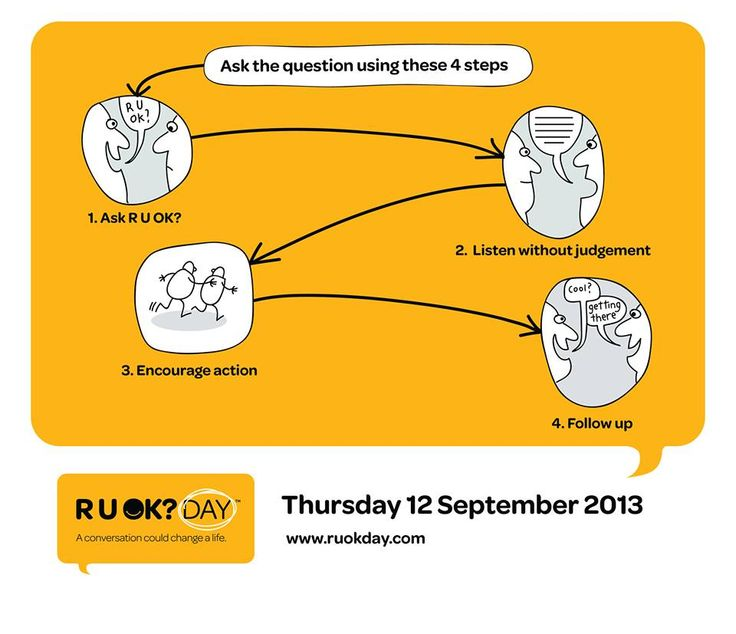 """#RUOK ? Today is R U OK Day in Australia so I'm asking the question. I'm not a counsellor, and I can't fix problems. But I have ears and a heart, and some one very close to me wasn't OK a few months ago, so I know that listening and compassion are the best gifts you can offer someone who's not OK. """"She'll be right mate"""" is how Australians typically deal with things. But today (and every day) it's time to wonder - will she be right? R U OK? https://www.facebook.com/ruokday"""