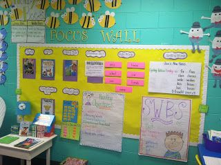 Life in First Grade: The Importance of Focus Boards