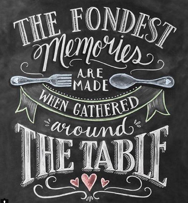 Kitchen Styles Names: 1000+ Ideas About Chalk Fonts On Pinterest