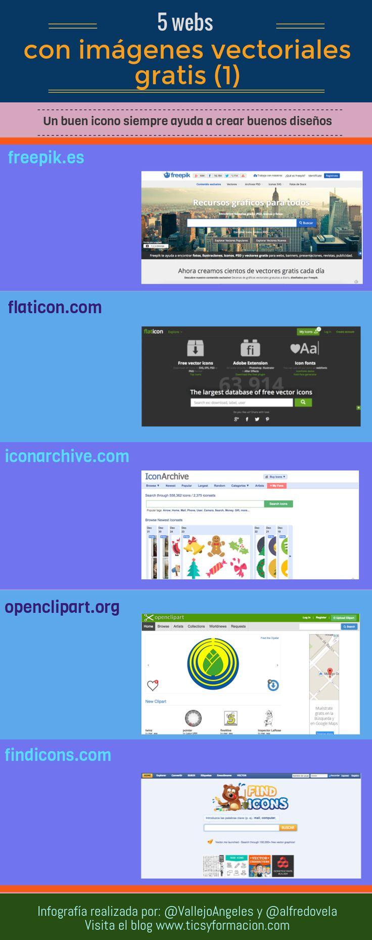 Una infografía con 5 webs con imágenes vectoriales gratis (1). Infografía realizada con Piktochart. Un saludo