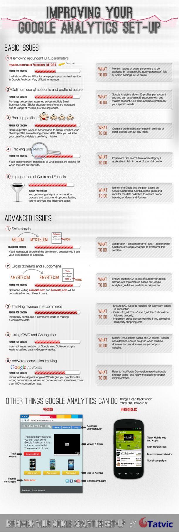#Infographics - Improving you #Google analytics set-up