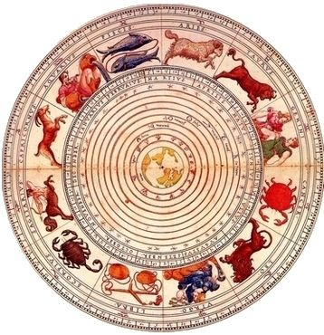 latin zodiac 1176 best astrology and cosmology images on pinterest 6016