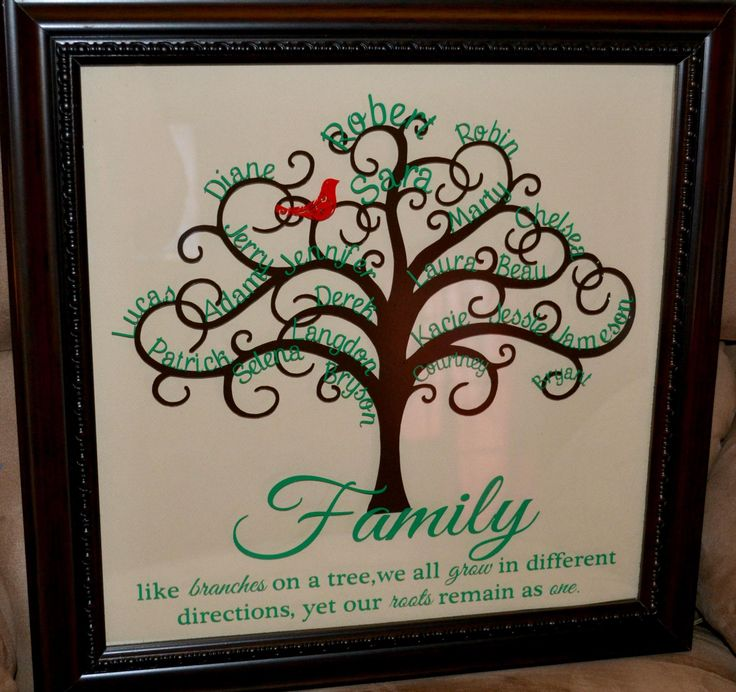 Best 25+ Family Tree Paintings Ideas On Pinterest