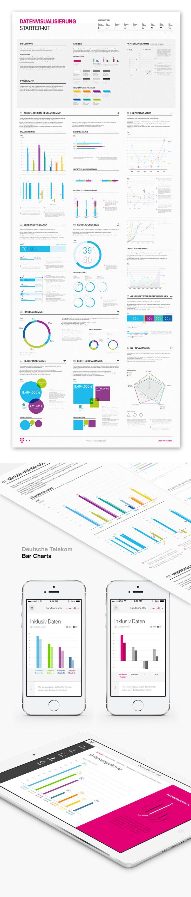 Extrêmement 25+ unique Graph visualization ideas on Pinterest | Graph design  HV62