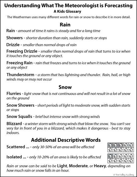 1000+ ideas about Weather Forecast on Pinterest   Cold Front ...