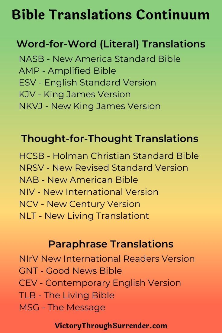 Bible Translation Continuum Understanding The Versions I Message A Or Paraphrase