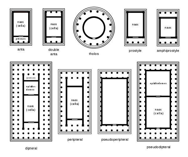 Ancient Greek architecture - Plans of ancient Greek temples.