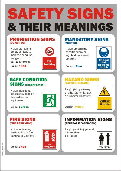 Safety first! Know what safety signs mean