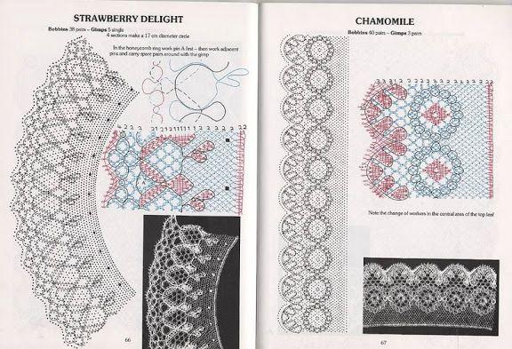 Cook, B. - Introduction to bobbins laces patterns tonder mb - lini diaz - Picasa-Webalben