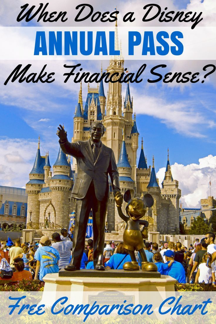 When does a Disney annual pass makes sense? Compare the features your family needs for your next Walt Disney World vacation and save money on your travels.