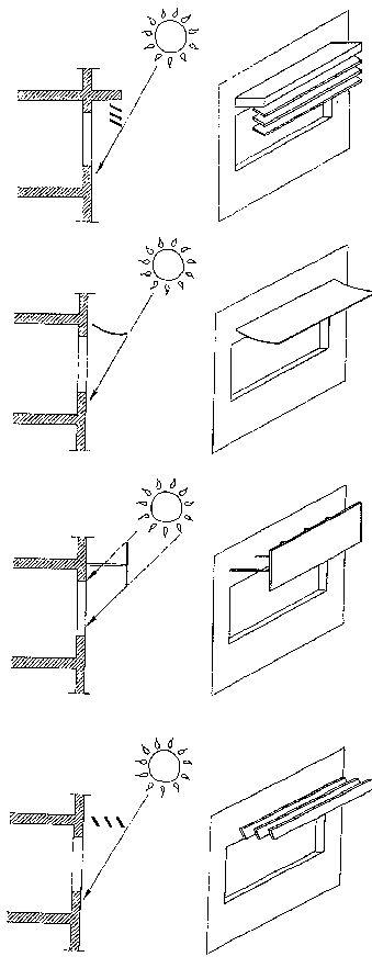 sun breakers