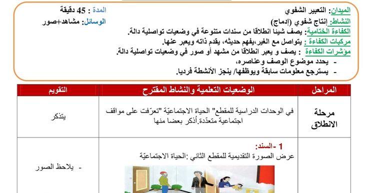 مذكرات اسبوع الادماج مقطع الحياة الاجتماعية السنة 4 ابتدائي الجيل الثاني Social Life Education Memorandum