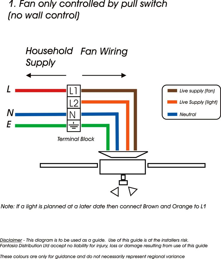 b8327a35ae1d65308203afa748b26d85 best 25 ceiling fan wiring ideas on pinterest ceiling fan redo ceiling fan control switch wiring diagram at reclaimingppi.co