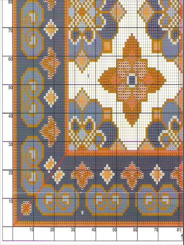 Τεχνικές κεντήματος, και γενικότερα χειροποίητης δημιουργίας cross stitch…
