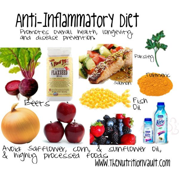 128 best Anti-inflammatory Eating Style images on ...