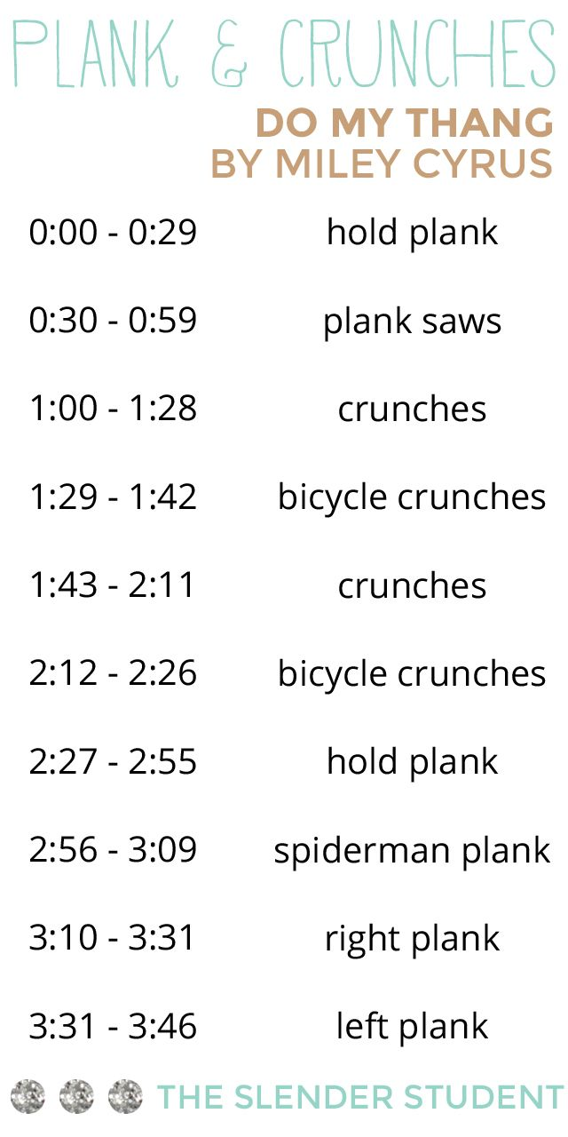 The Slender Set: Plank & Crunches