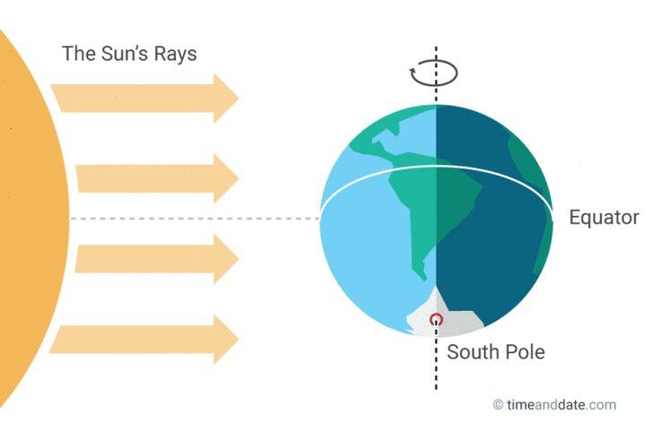 September equinox illustration