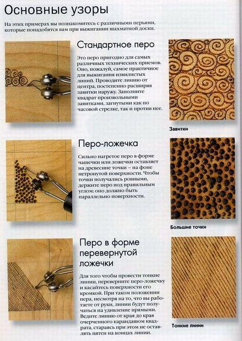 Выжигание по дереву. Обсуждение на LiveInternet - Российский Сервис Онлайн-Дневников