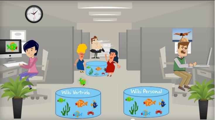 Lernen Sie Enterprise Collaboration Funktionen wie Wiki, Forum, Blog und gemeinsame Kalender kennen. In diesem Video stellen wir sie vor. http://youtu.be/2MXBVZf1FM0