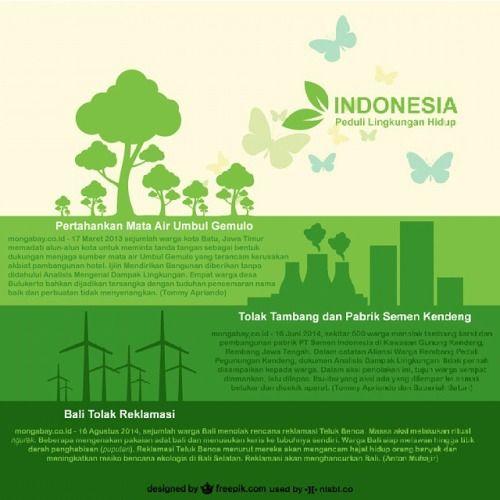 Indonesia peduli lingkungan hidup seperti kasus sumber air umbul gemulo, gunung kendeng dan reklamasi bali.