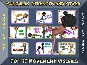 Muscular Strength and Power- Top 10 Movement Visuals- Simple Large Print Design