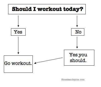 go workout.