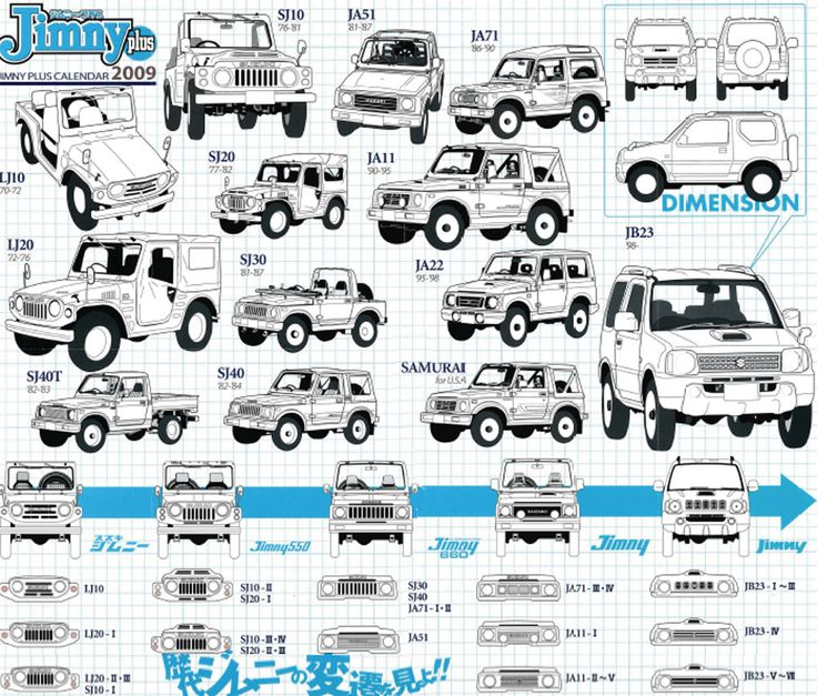 Bigger Isn't Always Better: The Suzuki Jimny   Expedition Portal